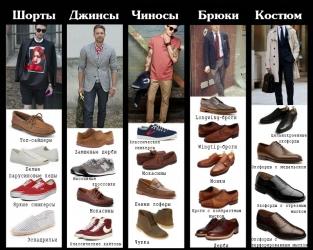 Таблица совместимости брюк и обуви