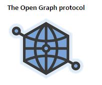 Разметка Open Graph для Facebook, Twitter, Вконтакте, LinkedIn, Google+ и Поисковые системы