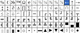 Специальные символы HTML (html-код и 10-тичный код)