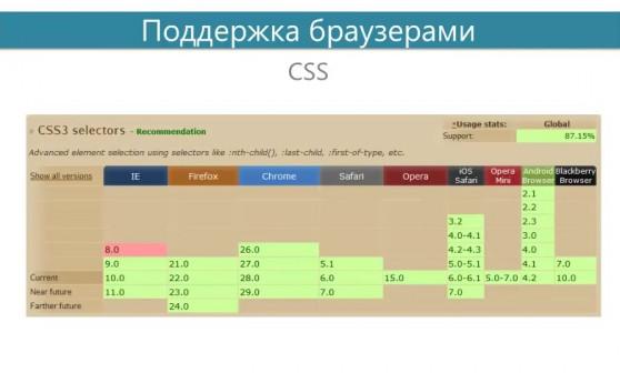 15 удивительных текстовых эффектов с помощью CSS3