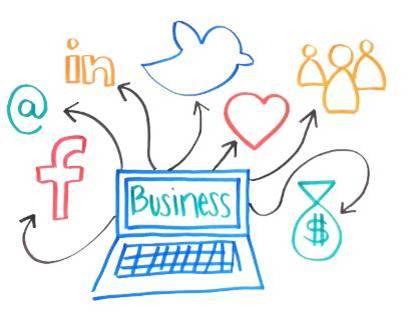 Создание и ведение групп в социальных сетях