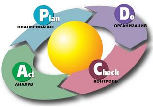 PHP : Определить размер изображения / картинки