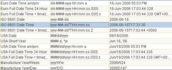 MySQL: Преобразование даты с помощью DATE_FORMAT()